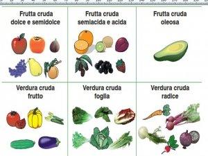 Cibo crudo: verità e falsi miti della dieta crudista