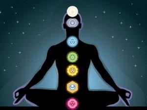 I 7 Chakra: posizione e significato